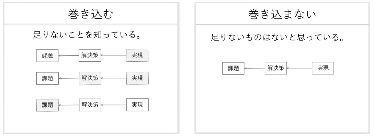 makikomu_makikomanai.png